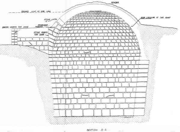 Cross-section of the Icehouse.